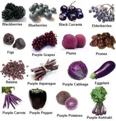 Colorful Blue/ Purple Foods