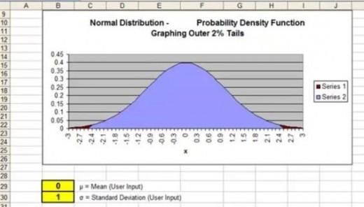 FInal Interactive Graph