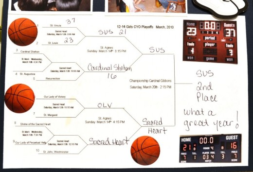 Close-up of the tournament schedule and some photos of the scoreboard.  What a great season.  The final game was so close - didn't get the scoreboard.
