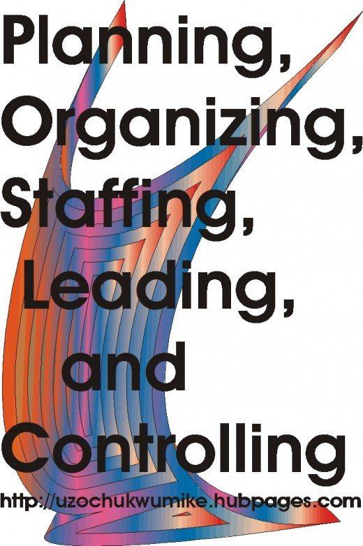 The managements of organizations organize, lead, control and help in the staffing.