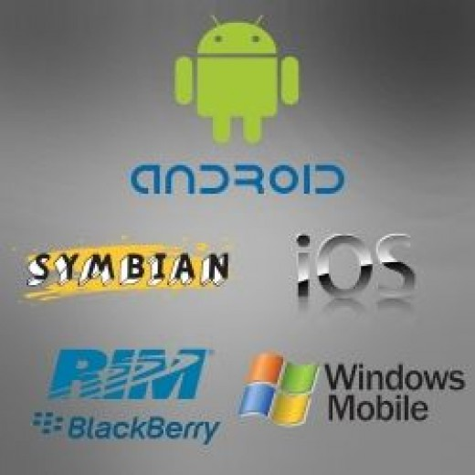 Android or iPhone - OS
