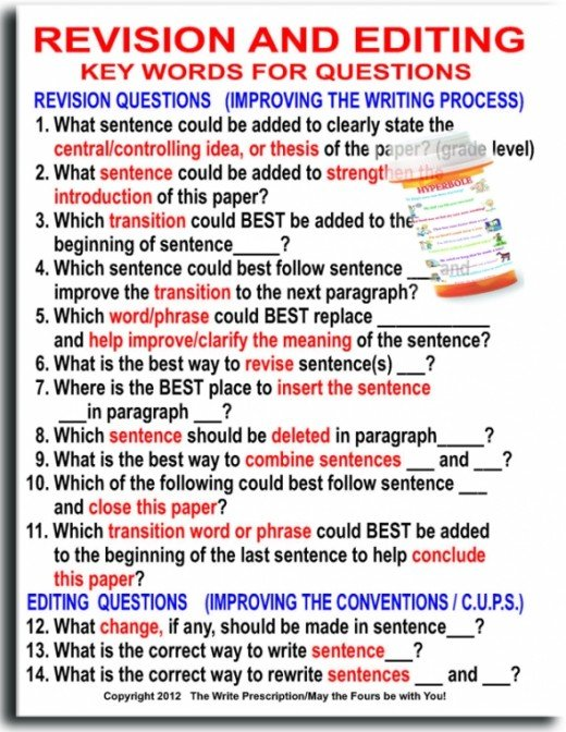 Do your kids feel overwhelmed as they take grammar or revising editing tests? Don't give students any more WORKSHEETS!  Give them SHEETS THAT WORK!   Expose them daily to the key words in the revising editing poster using their actual essays.  Th