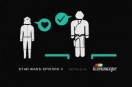 Star Wars Episode V Retold in Iconoscope