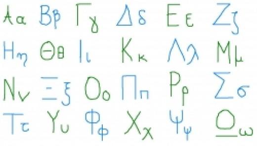 greek alphabet - greek alphabet letters & symbols