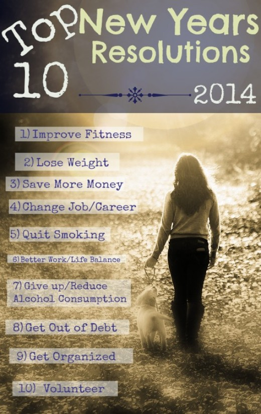 Top New Year Resolutions 2014