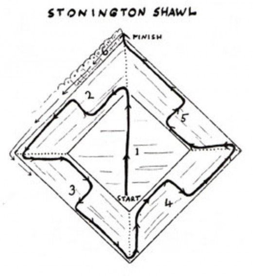 The Stonington Shawl construction diagram. This is EZ's simplification of a Shetland shawl.