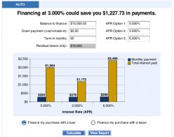 The BankRate.com calculator can help you better understand the financing process