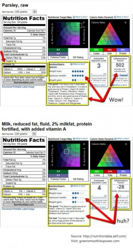 Benefits of Green Juice Vs Milk