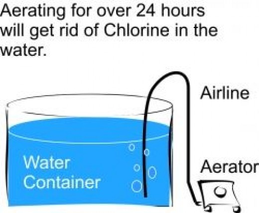 Aerating water to remove Chlorine