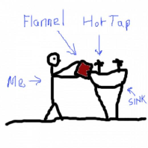 Soak a flannel in hot water