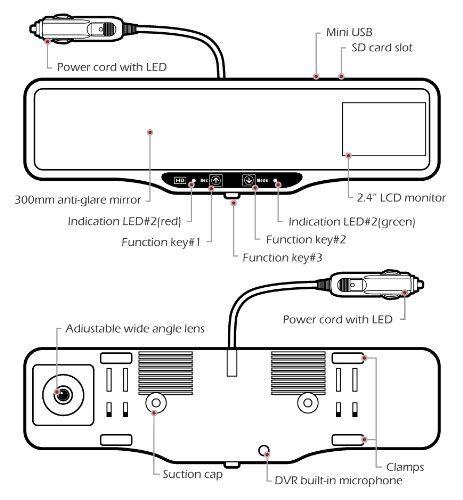 HDVR-150 Technical Details