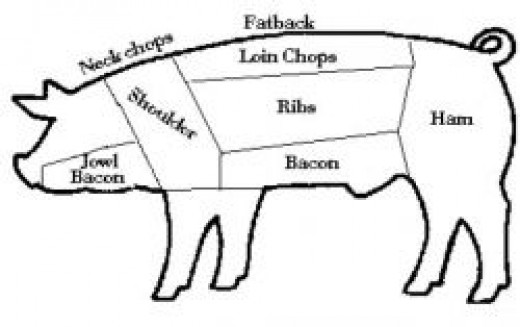 Labeled Whole Hog