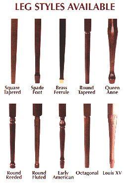 Leg Identification