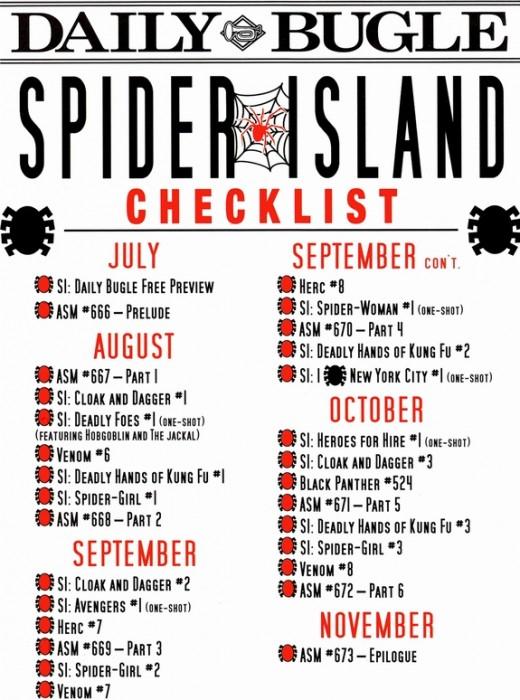 Spider-Island: Checklist