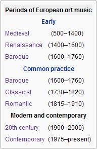 Periods of European Music