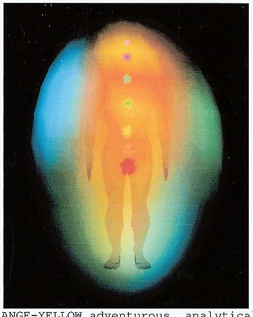 My aura and chakras 2006