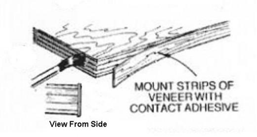Figure 2. Applying Glue to Edge Strip