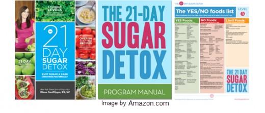 Best Acne Detox Treatment (21 Day Sugar Detox Manual)