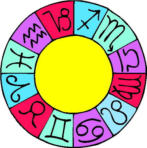 Health Astrology Horoscope for 2015 all signs of the zodiac