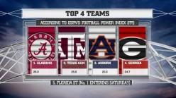 SEC Football Week Four Recap: The Ultimate Forecast