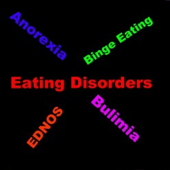 The True Cost of Eating Disorders