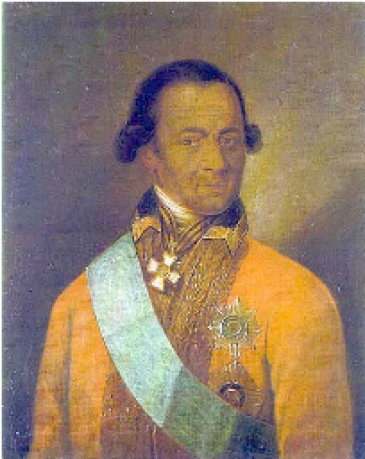 Abraham Petrovich Gannibal