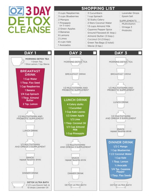 Dr. Oz's 3-Day Detox Cleanse which can be found at http://www.doctoroz.com/article/dr-ozs-3-day-detox-cleanse-one-sheet
