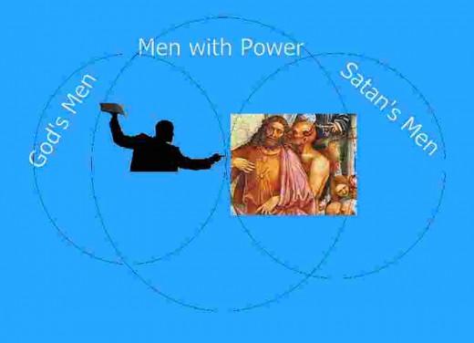 Diagram for discerning men of God from men of Satan