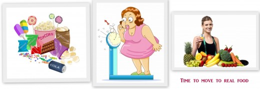 Obesity after eating unhealthy junk food with loads of sugar. It is high time to move to REAL FOOD.