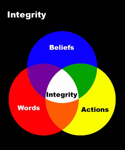 Owning yourself can be summed up in one word, and that word is... Integrity.