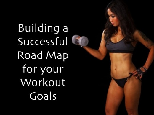 Efficiency and goal setting. Achieving a successful workout plan requires an effective road map. Empower your convictions and build a successful road map toward your personal goal.