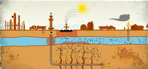 Though gas is captured by fracking, much of it escapes into the atmosphere by percolating into the ground water and up through the very cracks made by the fracturing process.