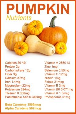 Pumpkin nutrients and 5 healthy, delicious pumpkin recipes.