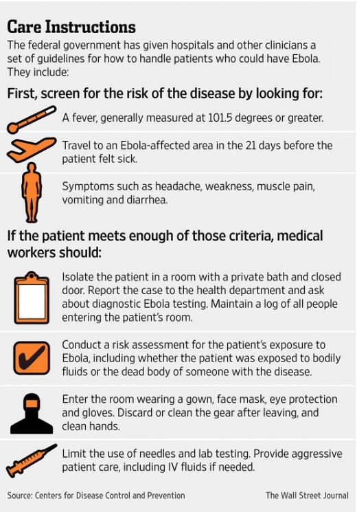 These are the guidelines for hospitals screening Ebola patients.