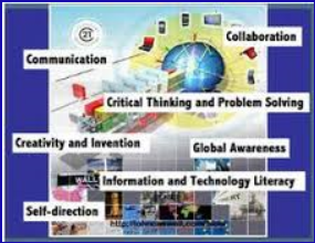 Advantages of technology in education
