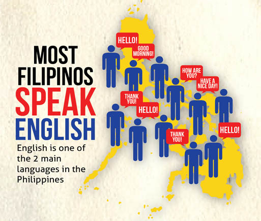 Filipinos 2nd Main Language