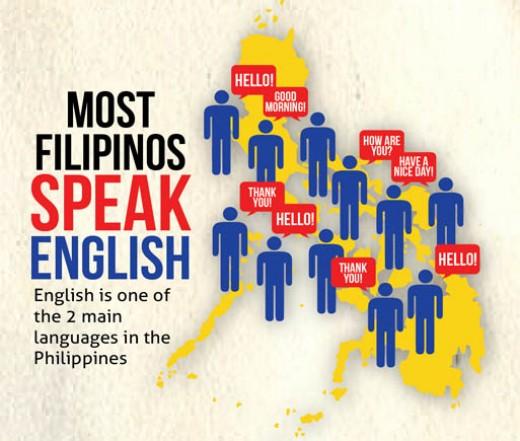 Filipinos 2nd Main Language
