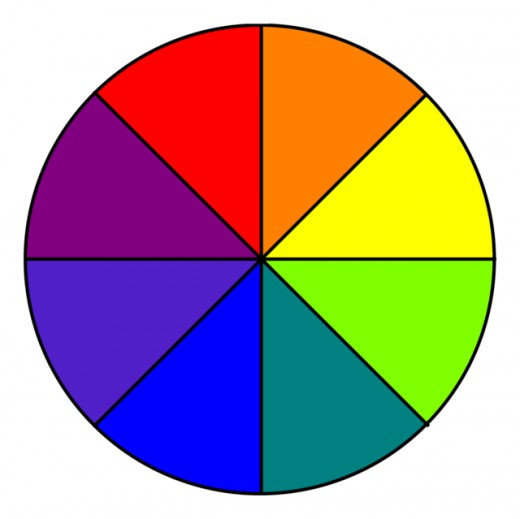 http://tl.wikipedia.org/wiki/Gulong_ng_mga_kulay#mediaviewer/File:Eight-colour-wheel-2D.png