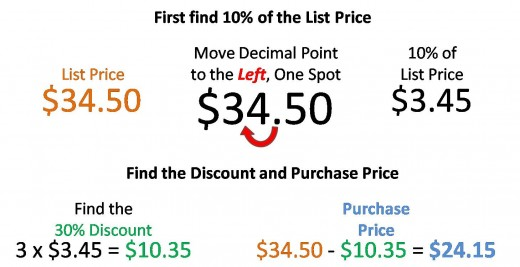 Fig. 2 - Finding 30% Discount and Purchase Price