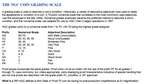 Provides List of Mint State Descriptions, Grade, and Prefix.