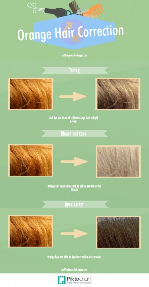 How to fix orange hair bellatory want to know how to fix orange hair and regain your confidence to leave the house luckily its easy to fix orange hair and you can achieve the color pmusecretfo Gallery