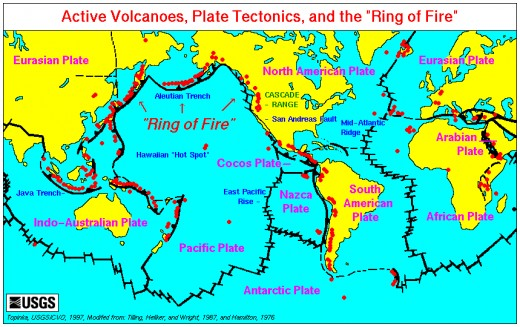 Map of Global Plate Tectonics