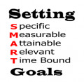 Setting SMART Personal Goals