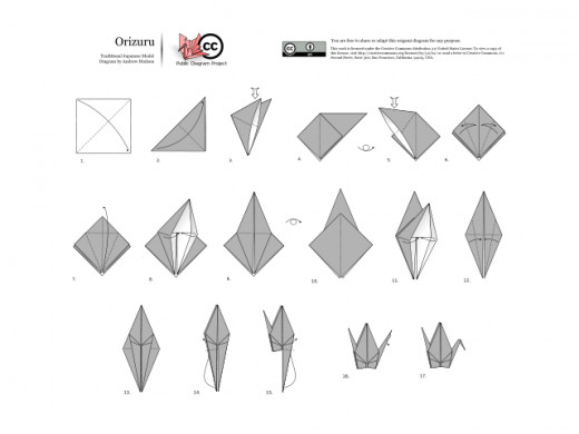 A diagram for the most well-known traditional japanese origami model, the Crane