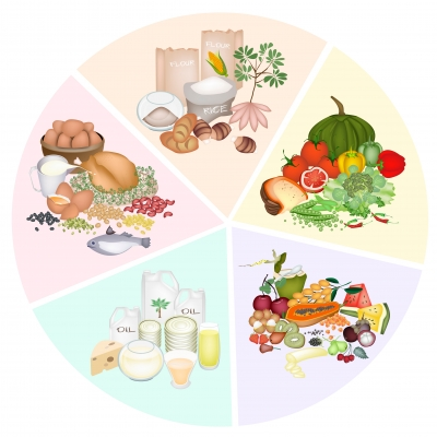 Eating Healthy Foods Will Lower LDL Cholesterol