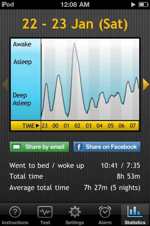 Sleep Cycle Alarm Clock iPhone App