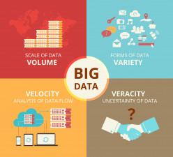 Big Data Enters the Classroom