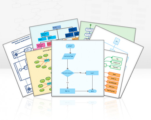 Creately supports many diagram types