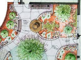 Desining A Garden