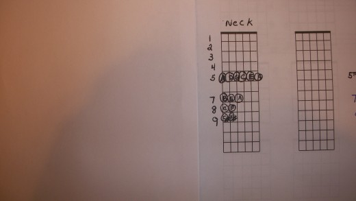The 5th,7th, and 9th fret are much easier to play.